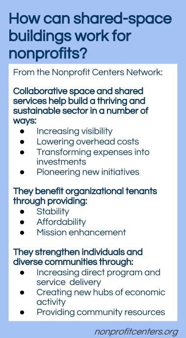 How do shared-space buildings work- (2)